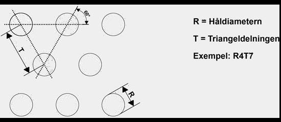 Perforeringsmonster_runt_tr